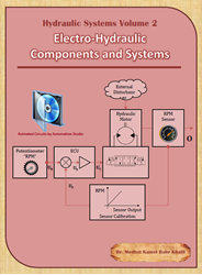 Picture of Electro-Hydraulic Components and Systems
